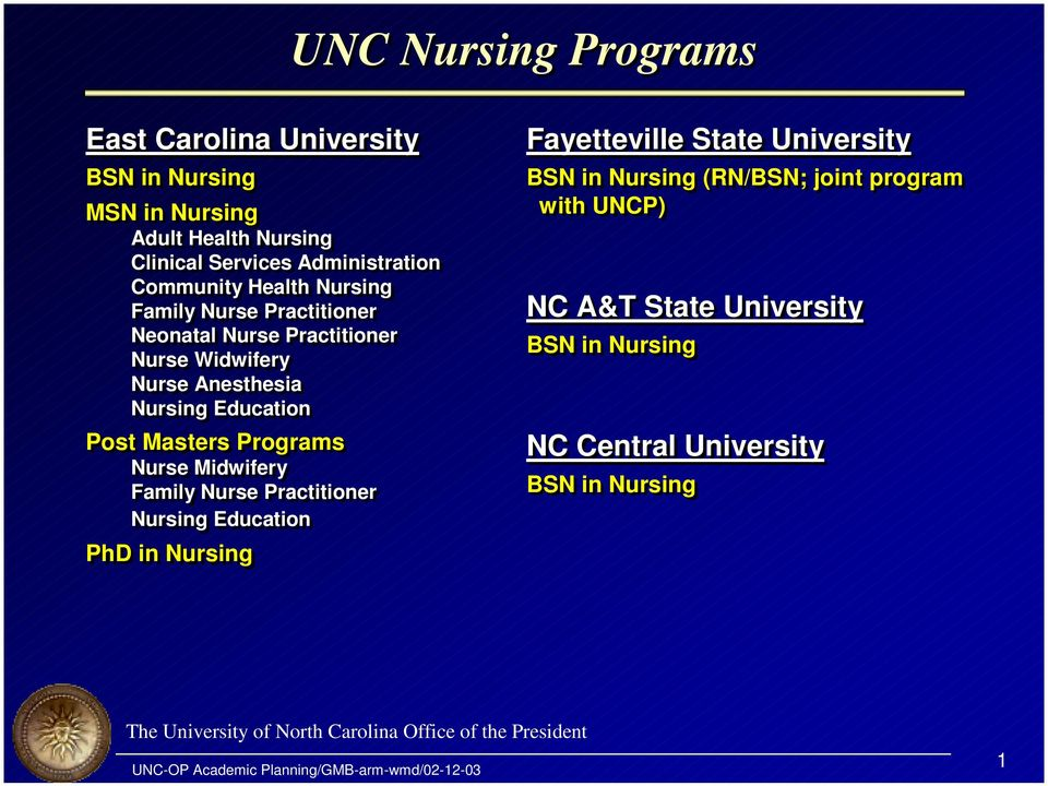 Nurse Anesthesia Nursing Education Post Masters Programs Nurse Midwifery Family Nurse Practitioner Nursing