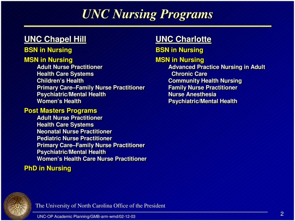 Pediatric Nurse Practitioner Primary Care Family Nurse Practitioner Psychiatric/Mental Health Women s Health Care Nurse Practitioner PhD in Nursing UNC