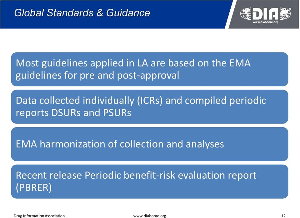 periodic reports DSURs and PSURs EMA harmonization of collection and analyses Recent