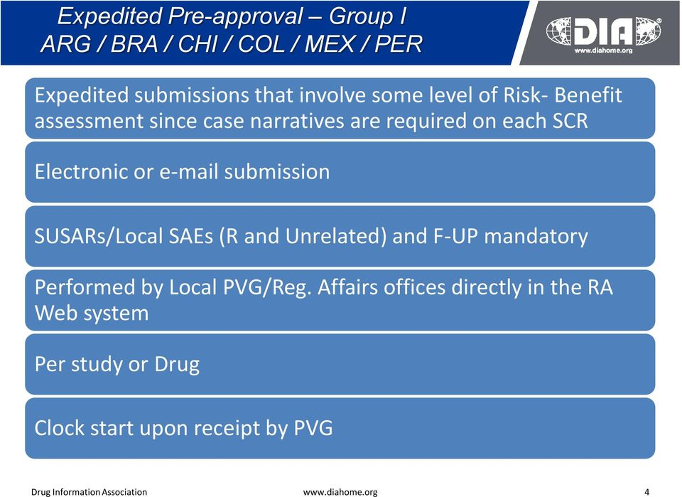 SUSARs/Local SAEs (R and Unrelated) and F-UP mandatory Performed by Local PVG/Reg.
