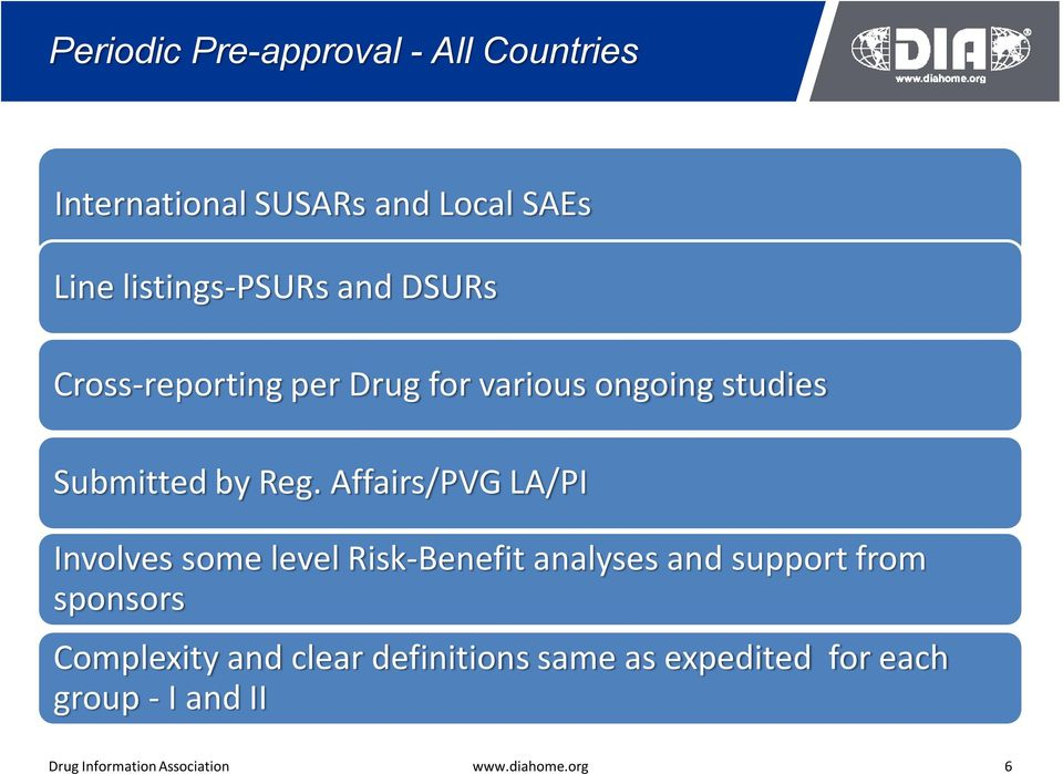 Affairs/PVG LA/PI Involves some level Risk-Benefit analyses and support from sponsors