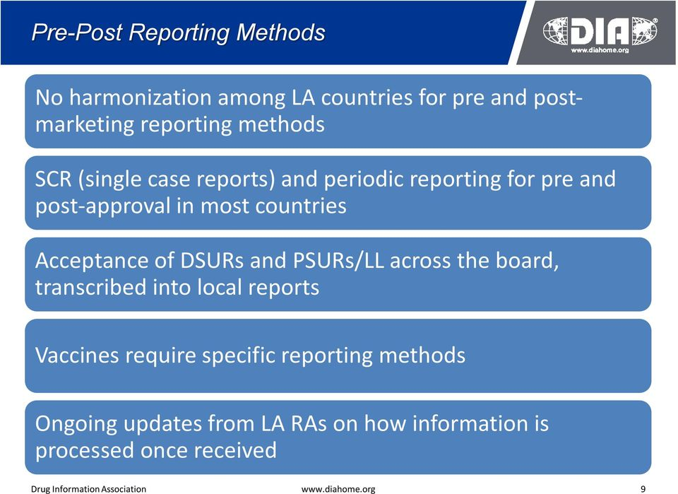 and PSURs/LL across the board, transcribed into local reports Vaccines require specific reporting methods