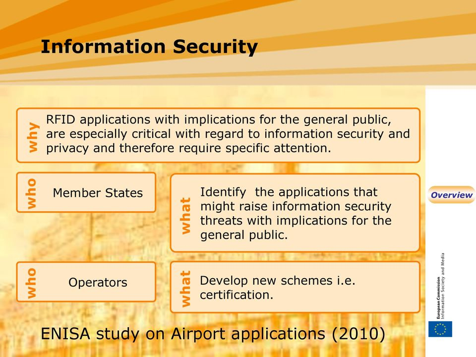 Member States Identify the applications that might raise information security threats with implications for