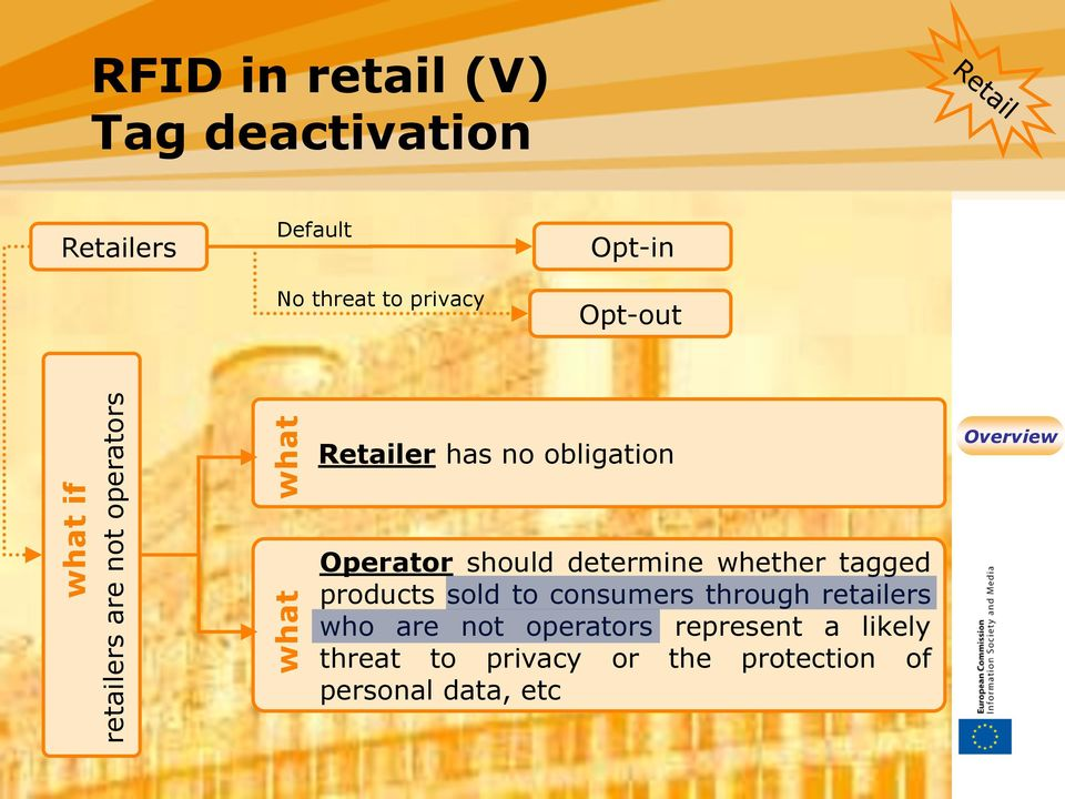 Operator should determine whether tagged products sold to consumers through retailers