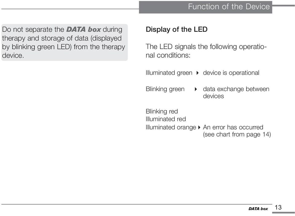 Display of the LED The LED signals the following operational conditions: Illuminated green device is
