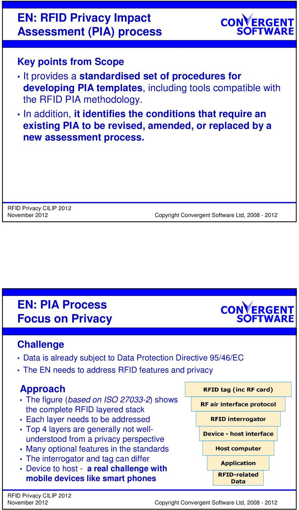EN: PIA Process Focus on Privacy Challenge Data is already subject to Data Protection Directive 95/46/EC The EN needs to address RFID features and privacy Approach The figure (based on ISO 27033-2)