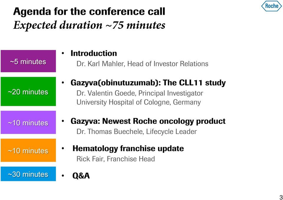 Karl Mahler, Head of Investor Relations Gazyva(obinutuzumab): The CLL11 study Dr.