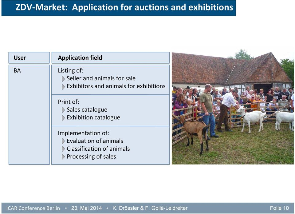 Exhibition catalogue Implementation of: Evaluation of animals Classification of animals