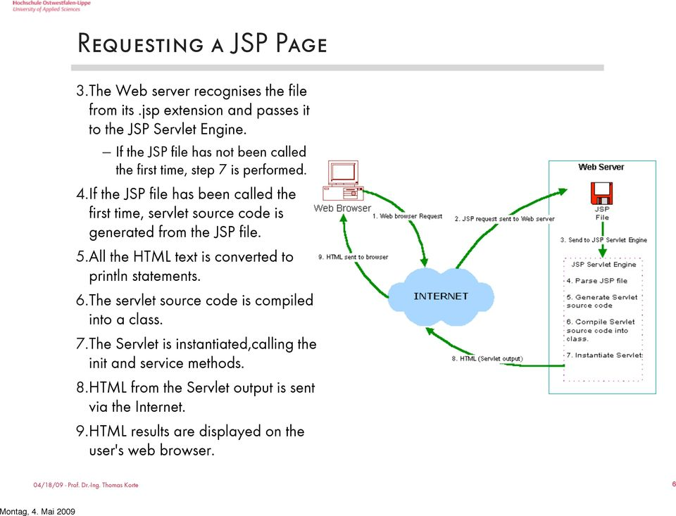 If the JSP file has been called the first time, servlet source code is generated from the JSP file. 5.