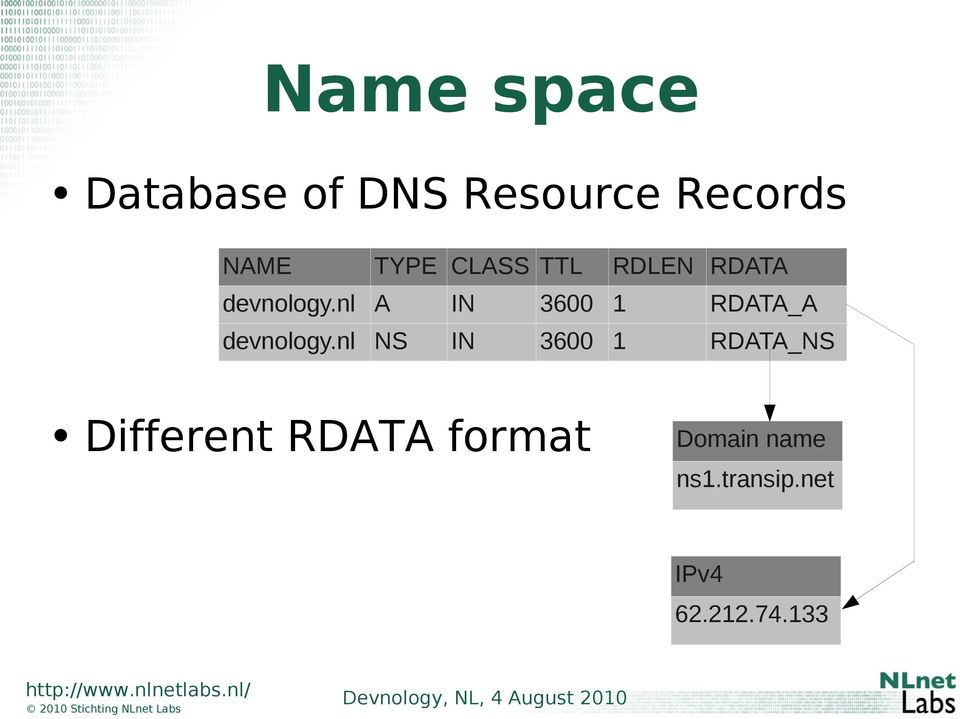 nl A IN 3600 1 RDATA_A devnology.