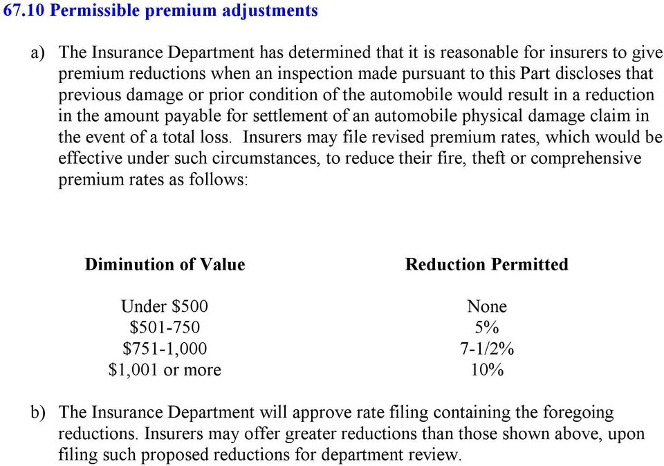 Insurers may file revised premium rates, which would be effective under such circumstances, to reduce their fire, theft or comprehensive premium rates as follows: Diminution of Value Reduction