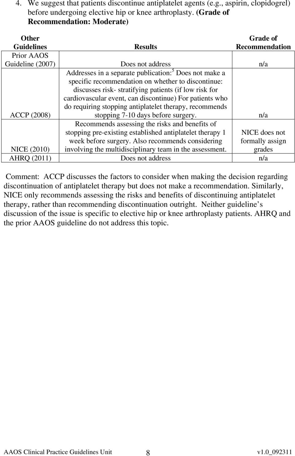 a specific recommendation on whether to discontinue: discusses risk- stratifying patients (if low risk for cardiovascular event, can discontinue) For patients who do requiring stopping antiplatelet