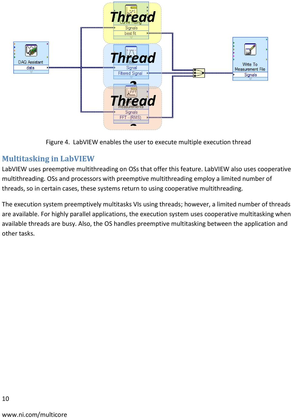 LabVIEW also uses cooperative multithreading.