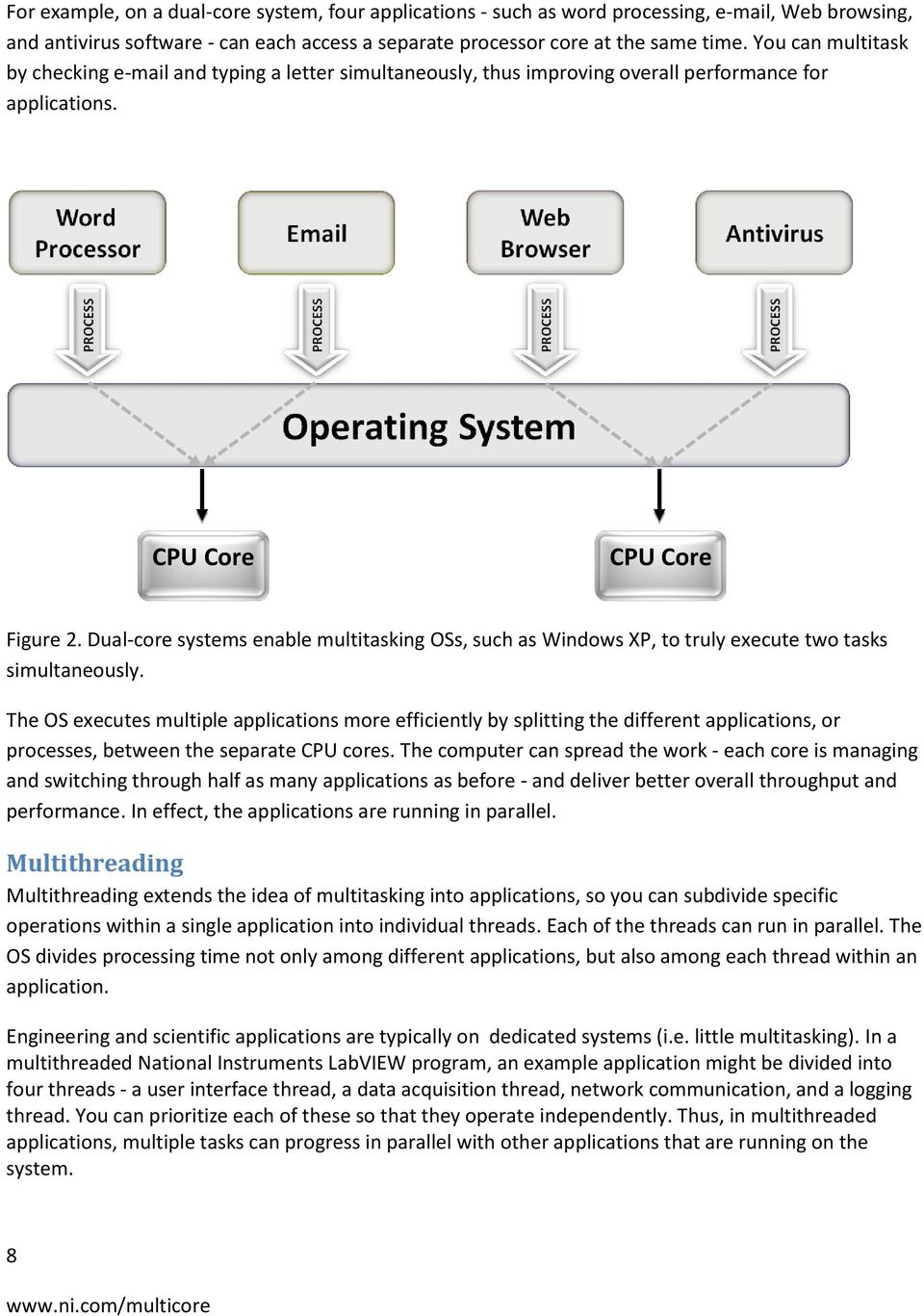 Dual-core systems enable multitasking OSs, such as Windows XP, to truly execute two tasks simultaneously.
