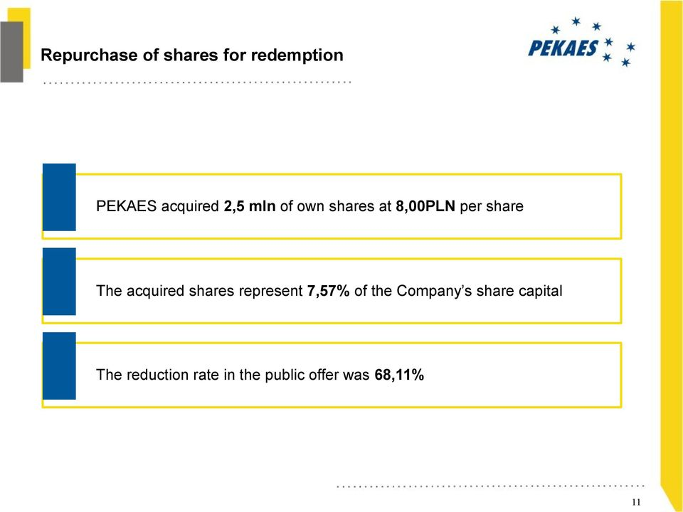 acquired shares represent 7,57% of the Company s