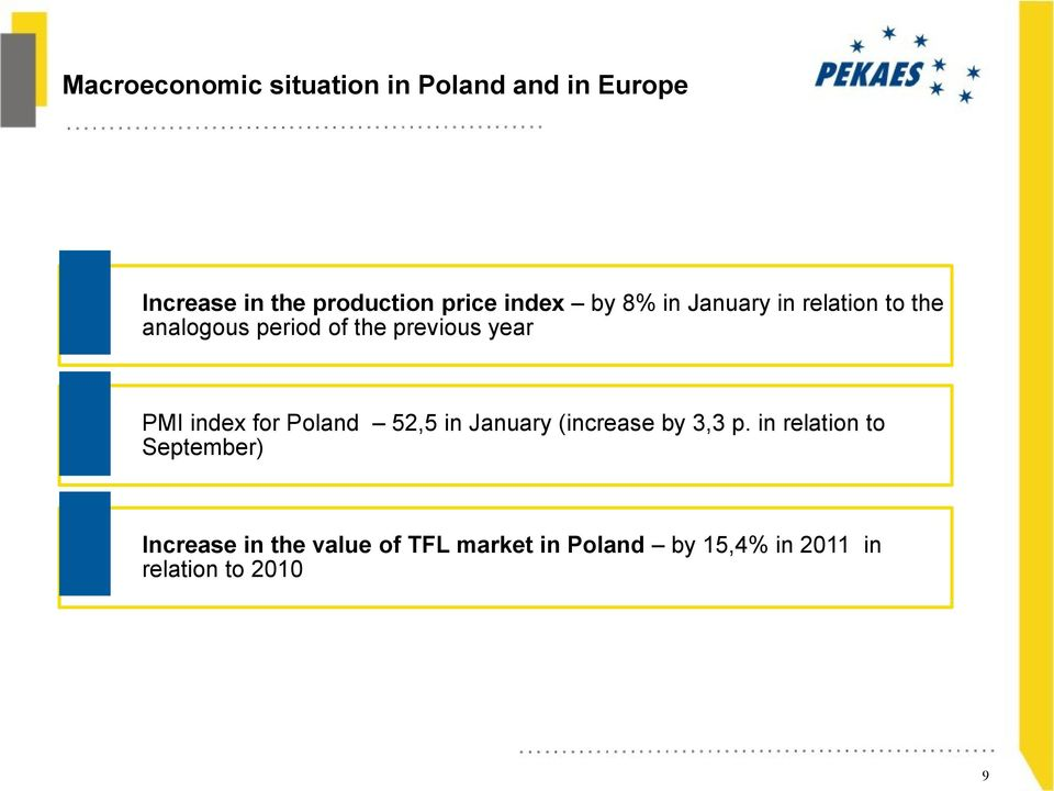 PMI index for Poland 52,5 in January (increase by 3,3 p.