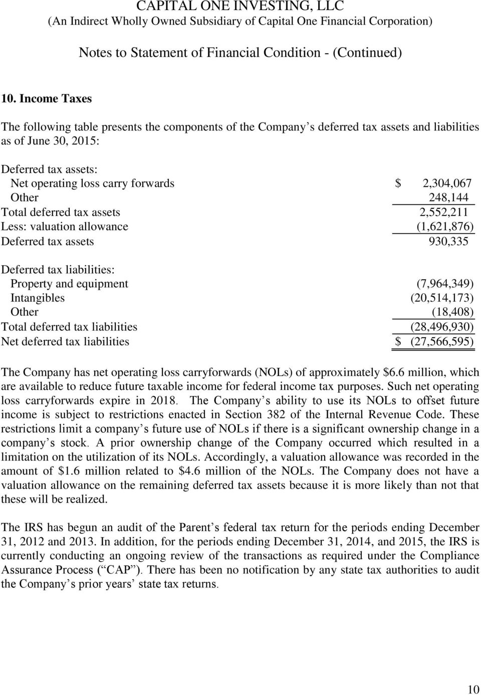 (20,514,173) Other (18,408) Total deferred tax liabilities (28,496,930) Net deferred tax liabilities $ (27,566,595) The Company has net operating loss carryforwards (NOLs) of approximately $6.