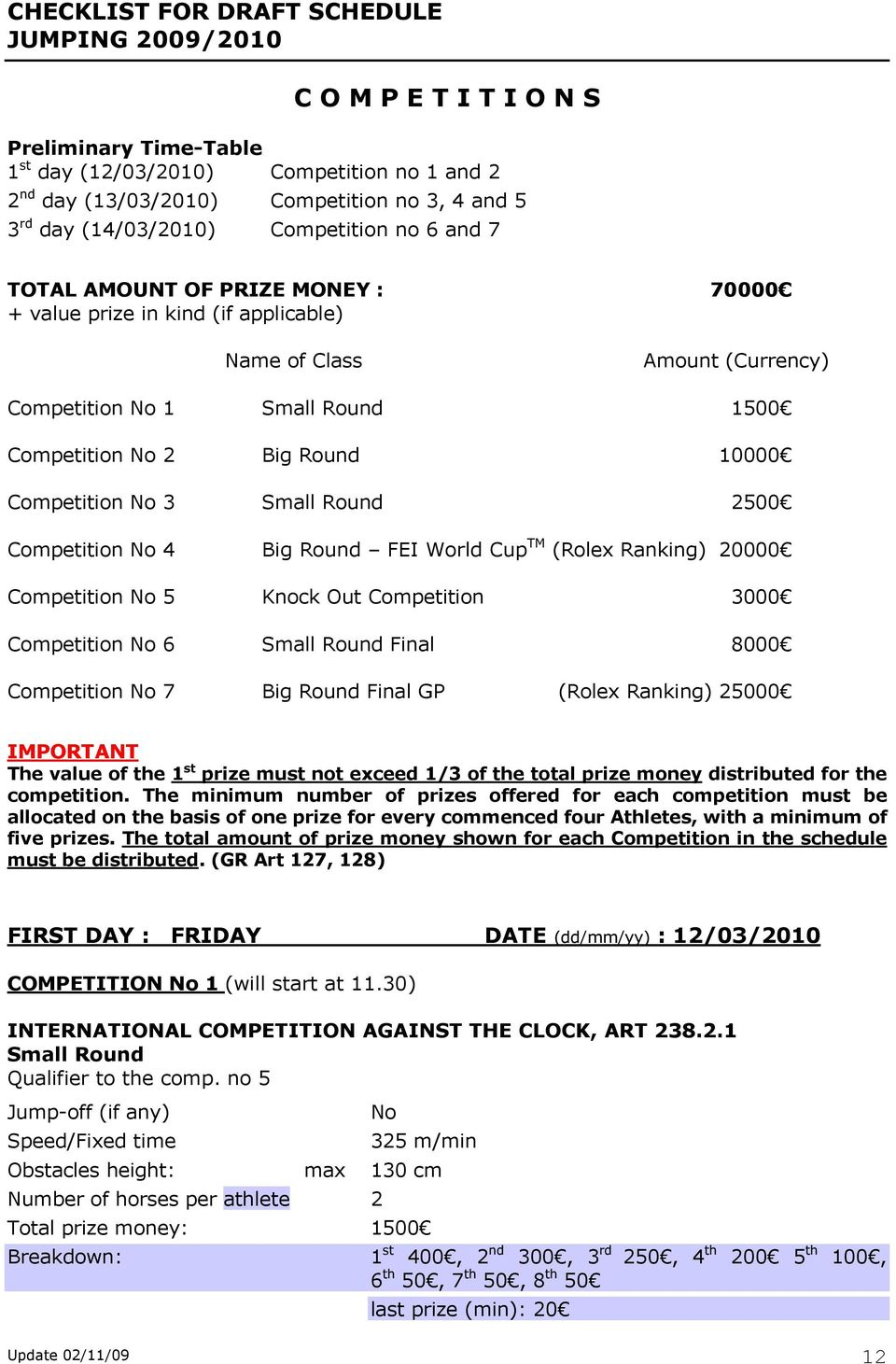 Competition No 4 Big Round FEI World Cup TM (Rolex Ranking) 20000 Competition No 5 Knock Out Competition 3000 Competition No 6 Small Round Final 8000 Competition No 7 Big Round Final GP (Rolex