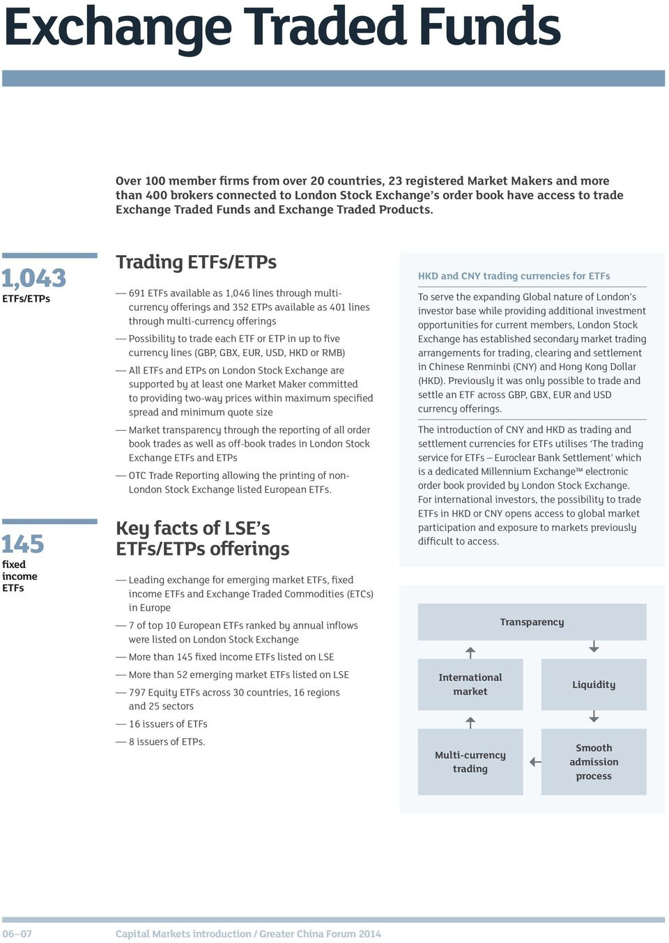 1,043 ETFs/ETPs 145 fixed income ETFs Trading ETFs/ETPs 691 ETFs available as 1,046 lines through multicurrency offerings and 352 ETPs available as 401 lines through multi-currency offerings
