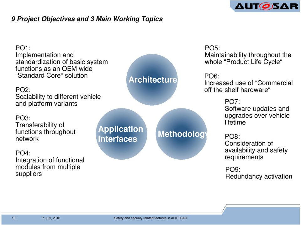 suppliers Application s Architecture Methodology PO5: Maintainability throughout the whole Product Life Cycle PO6: Increased use of Commercial off the shelf