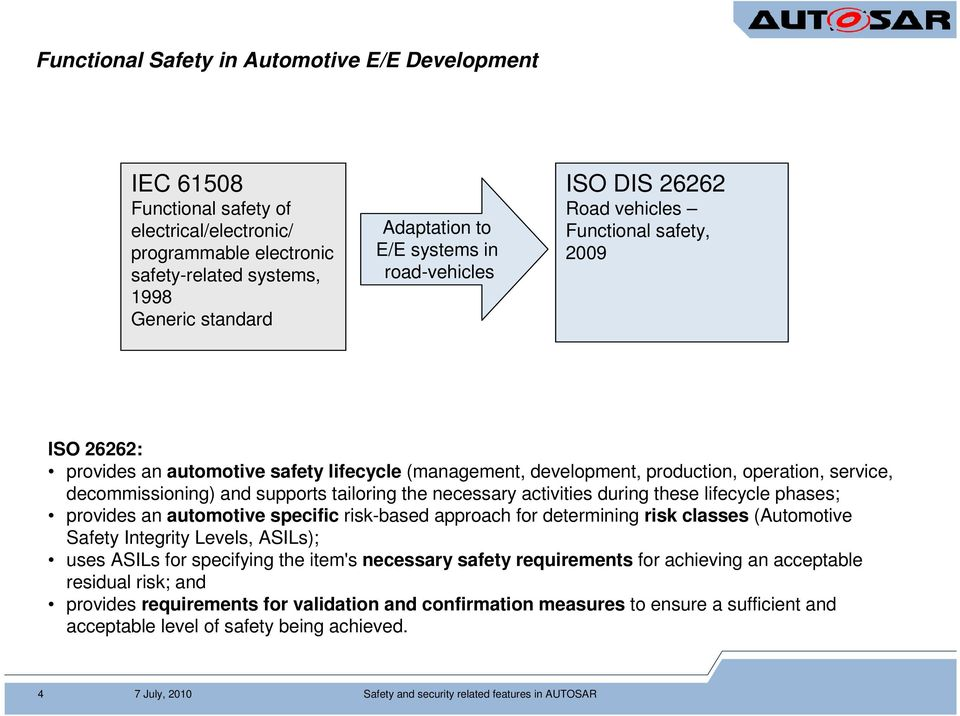 supports tailoring the necessary activities during these lifecycle phases; provides an automotive specific risk-based approach for determining risk classes (Automotive Safety Integrity Levels,