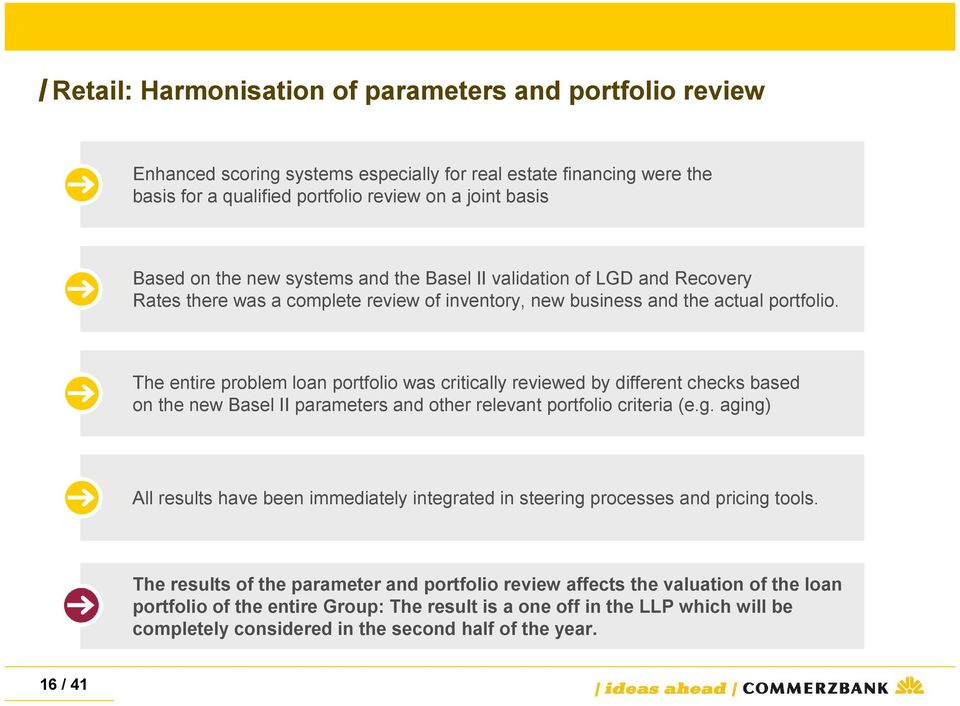 The entire problem loan portfolio was critically reviewed by different checks based on the new Basel II parameters and other relevant portfolio criteria (e.g.