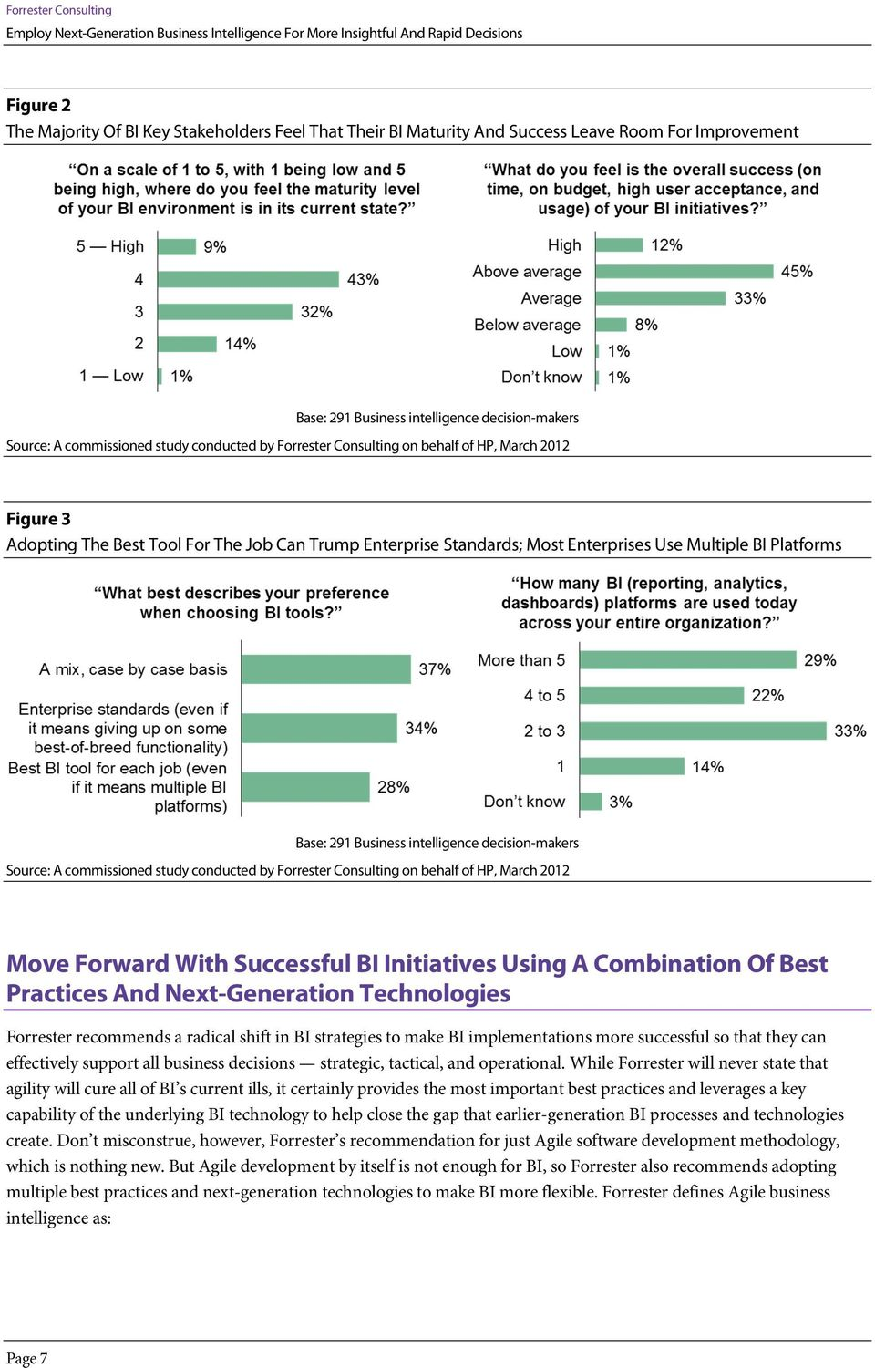 intelligence decision-makers Source: A commissioned study conducted by Forrester Consulting on behalf of HP, March 2012 Move Forward With Successful BI Initiatives Using A Combination Of Best