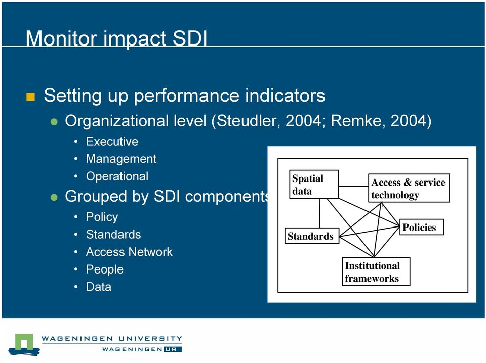 Grouped by SDI components Policy Standards Access Network People Data