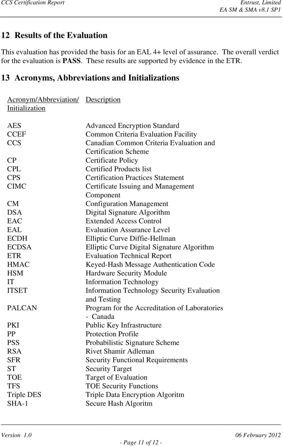 13 Acronyms, Abbreviations and Initializations Acronym/Abbreviation/ Initialization AES CCEF CCS CP CPL CPS CIMC CM DSA EAC EAL ECDH ECDSA ETR HMAC HSM IT ITSET PALCAN PKI PP PSS RSA SFR ST TOE TFS