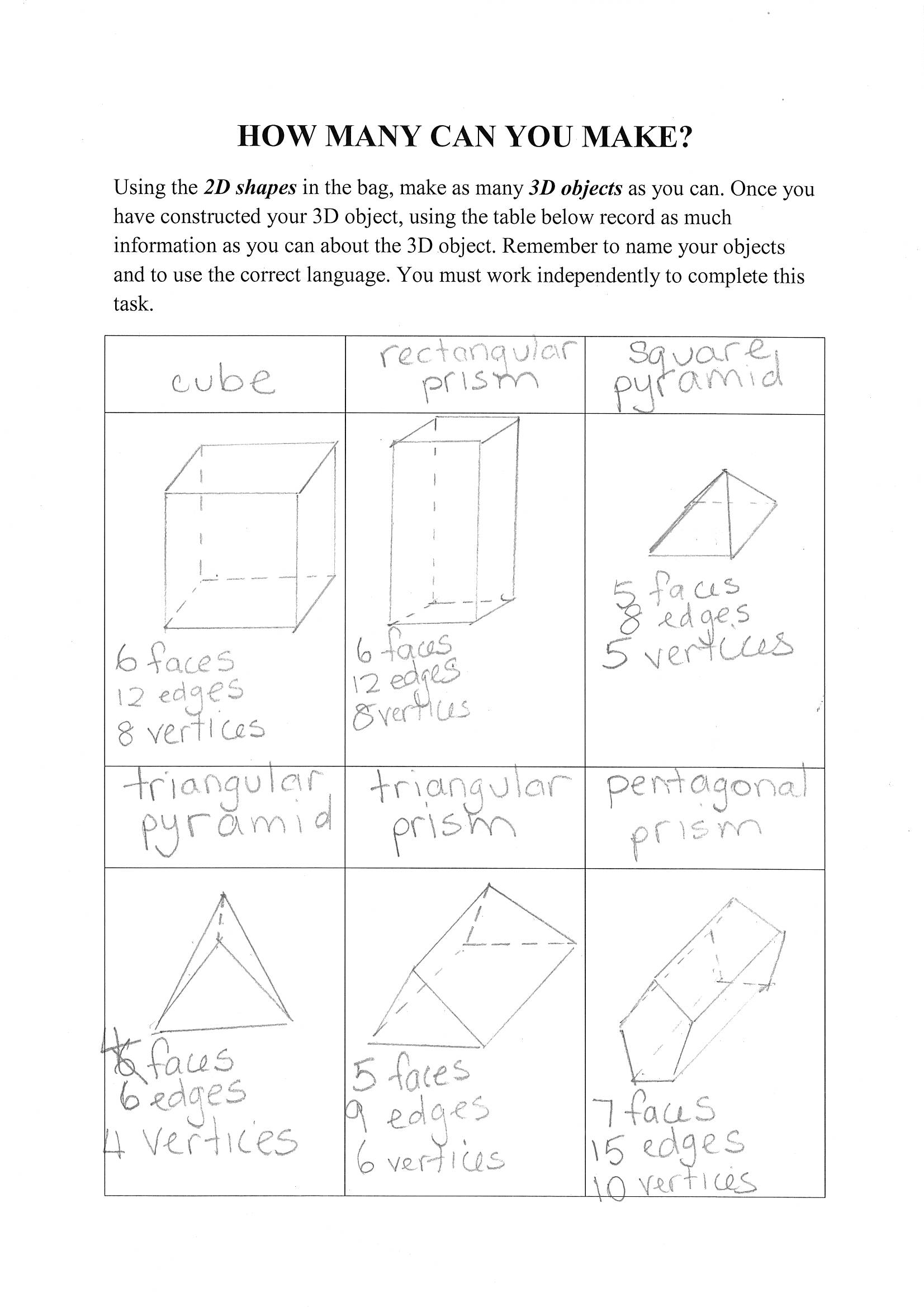 Work sample 4 Measurement: How many can you make? Identifies and draws 3D objects and lists the attributes.