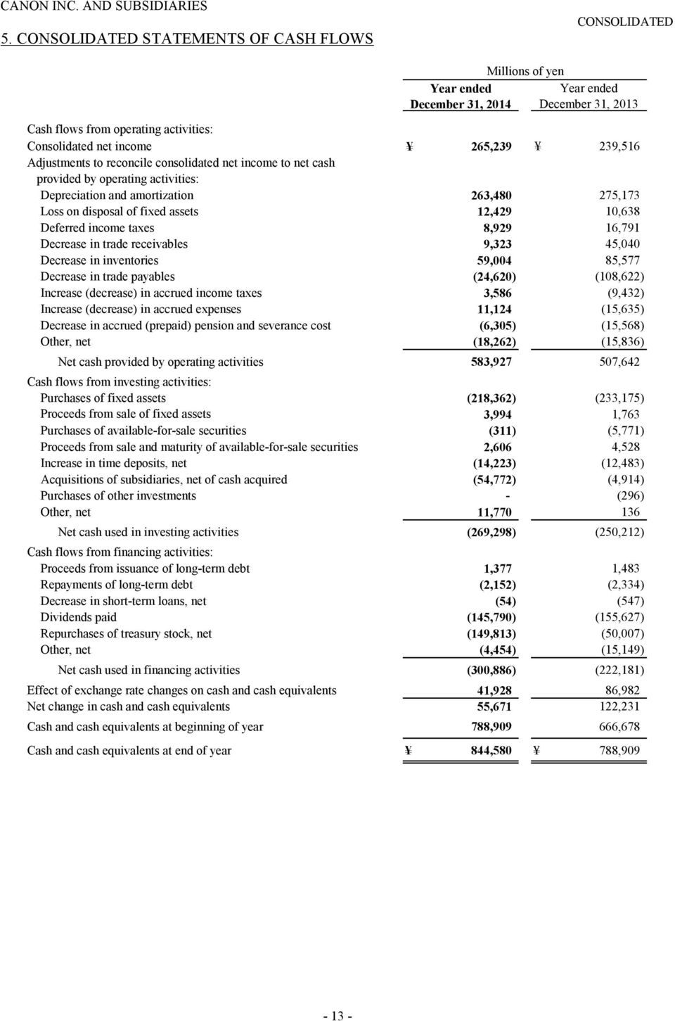 reconcile consolidated net income to net cash provided by operating activities: Depreciation and amortization 263,480 275,173 Loss on disposal of fixed assets 12,429 10,638 Deferred income taxes