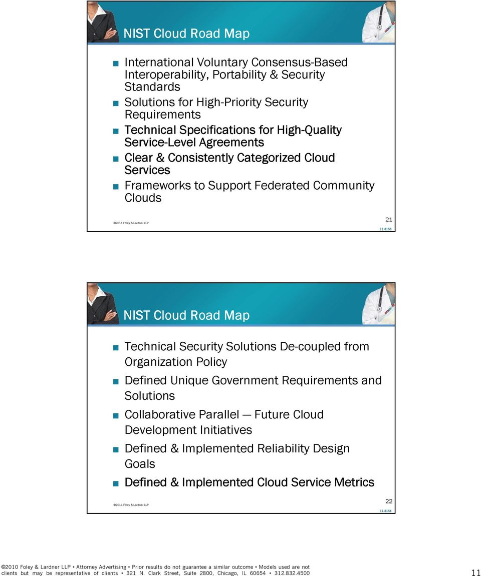 Federated Community Clouds 21 NIST Cloud Road Map Technical Security Solutions De-coupled from Organization Policy Defined Unique Government Requirements