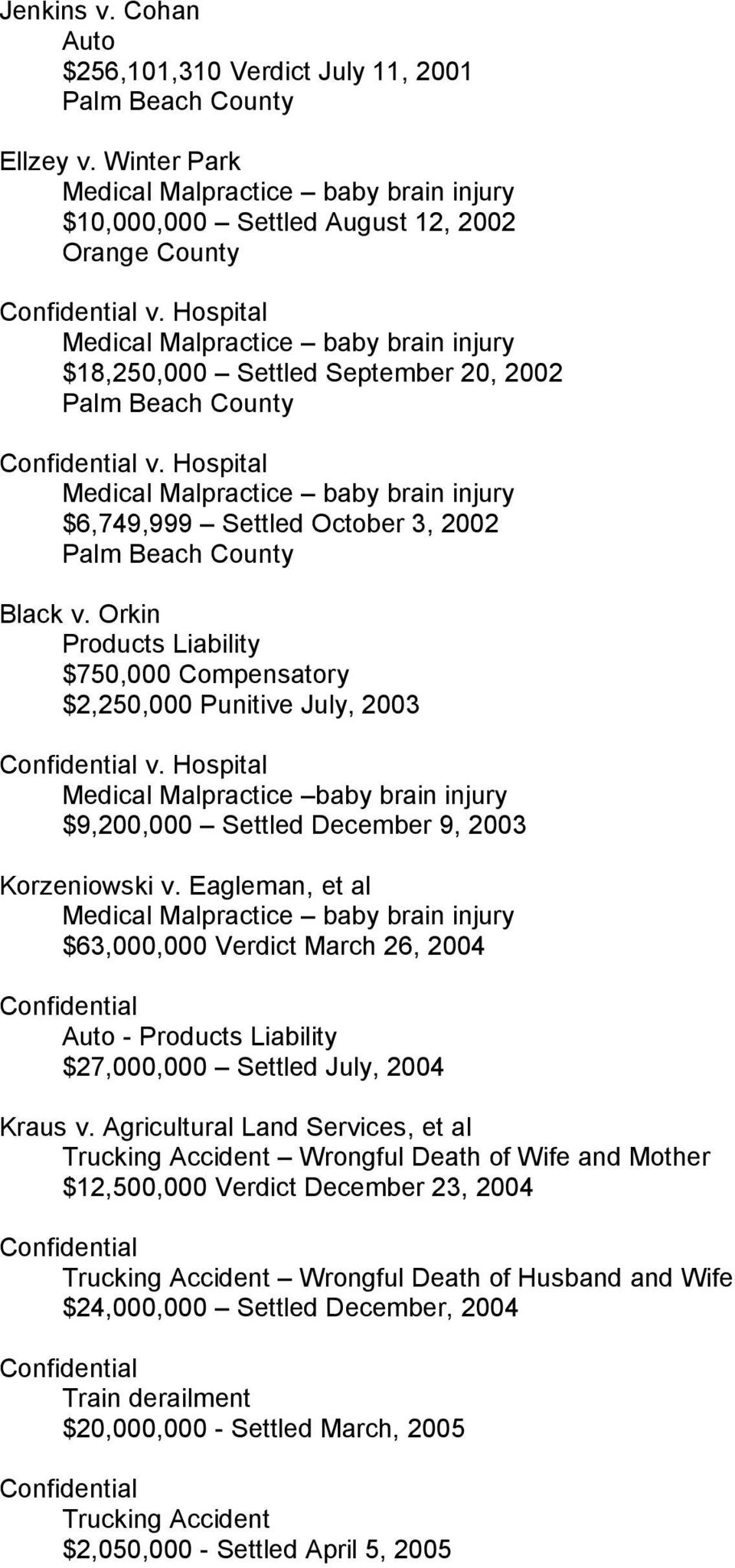 Hospital Medical Malpractice baby brain injury $6,749,999 Settled October 3, 2002 Palm Beach County Black v. Orkin Products Liability $750,000 Compensatory $2,250,000 Punitive July, 2003 v.