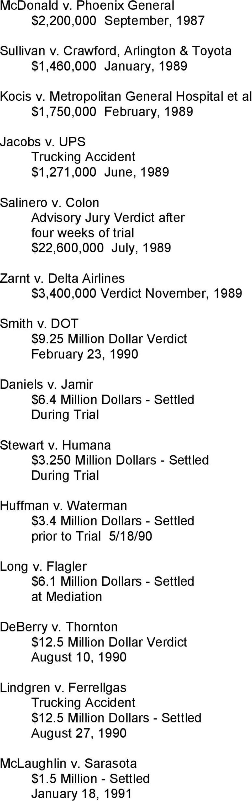Colon Advisory Jury Verdict after four weeks of trial $22,600,000 July, 1989 Zarnt v. Delta Airlines $3,400,000 Verdict November, 1989 Smith v. DOT $9.