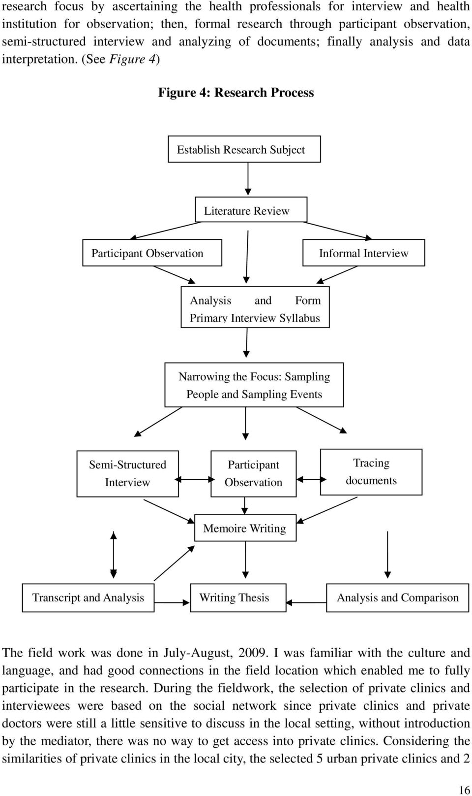(See Figure 4) Figure 4: Research Process Establish Research Subject Literature Review Participant Observation Informal Interview Analysis and Form Primary Interview Syllabus Narrowing the Focus: