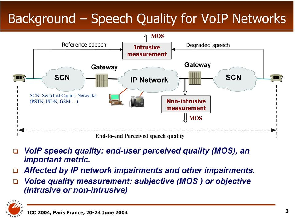 Networks (PSTN, ISDN, GSM ) Non-intrusive measurement MOS End-to-end Perceived speech quality VoIP speech quality: end-user