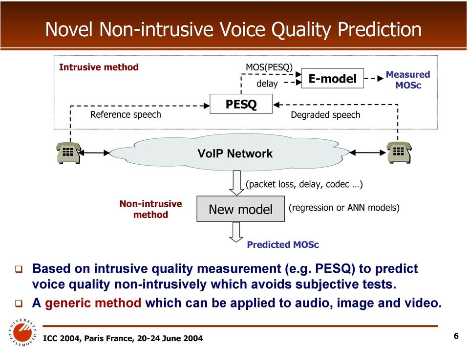 Predicted MOSc Based on intrusive quality measurement (e.g.