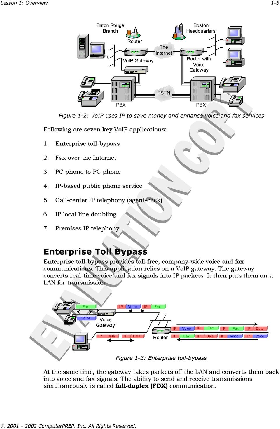 Premises IP telephony Enterprise Toll Bypass Enterprise toll-bypass provides toll-free, company-wide voice and fax communications. This application relies on a VoIP gateway.