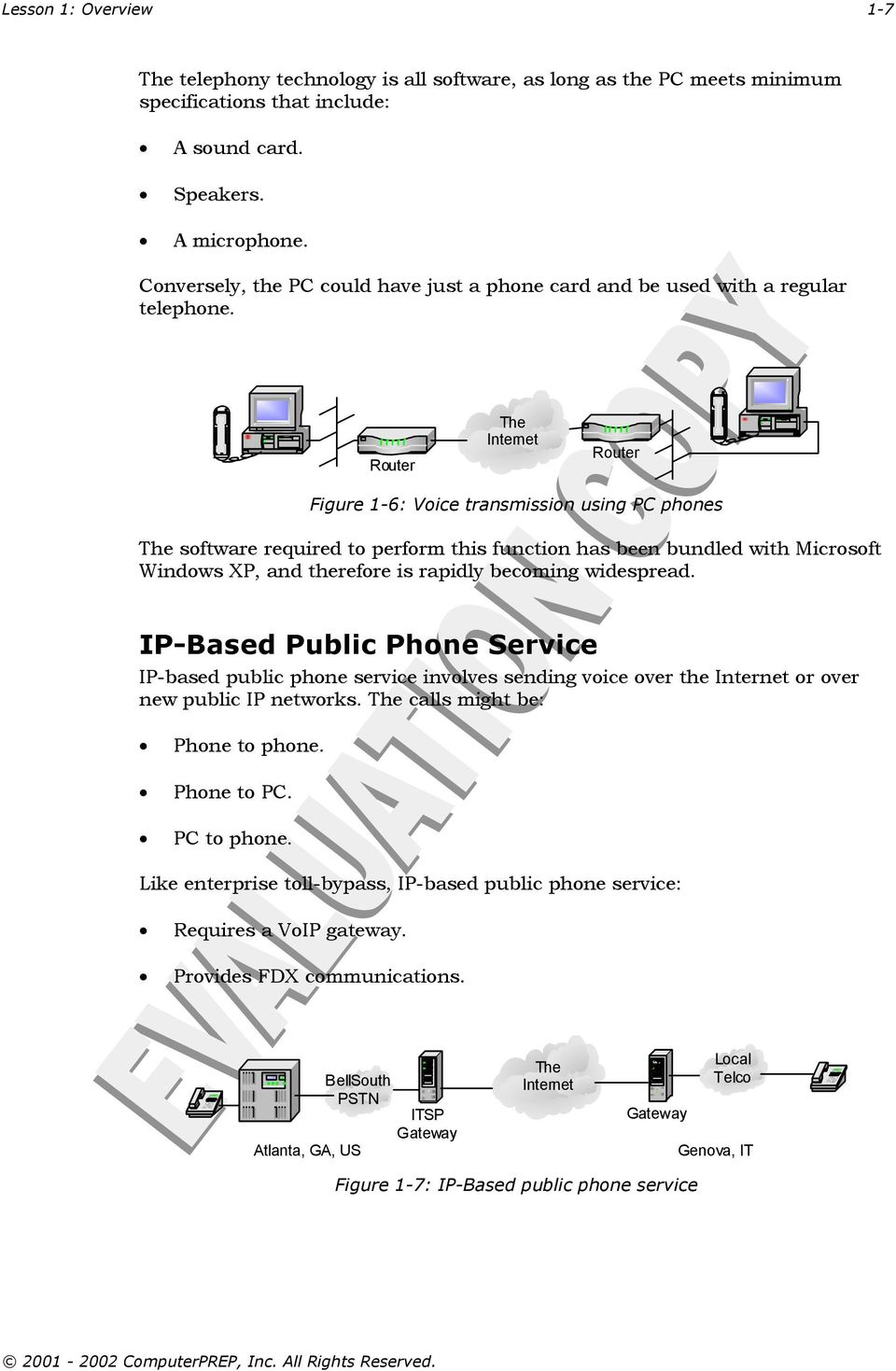 The Figure 1-6: Voice transmission using PC phones The software required to perform this function has been bundled with Microsoft Windows XP, and therefore is rapidly becoming widespread.