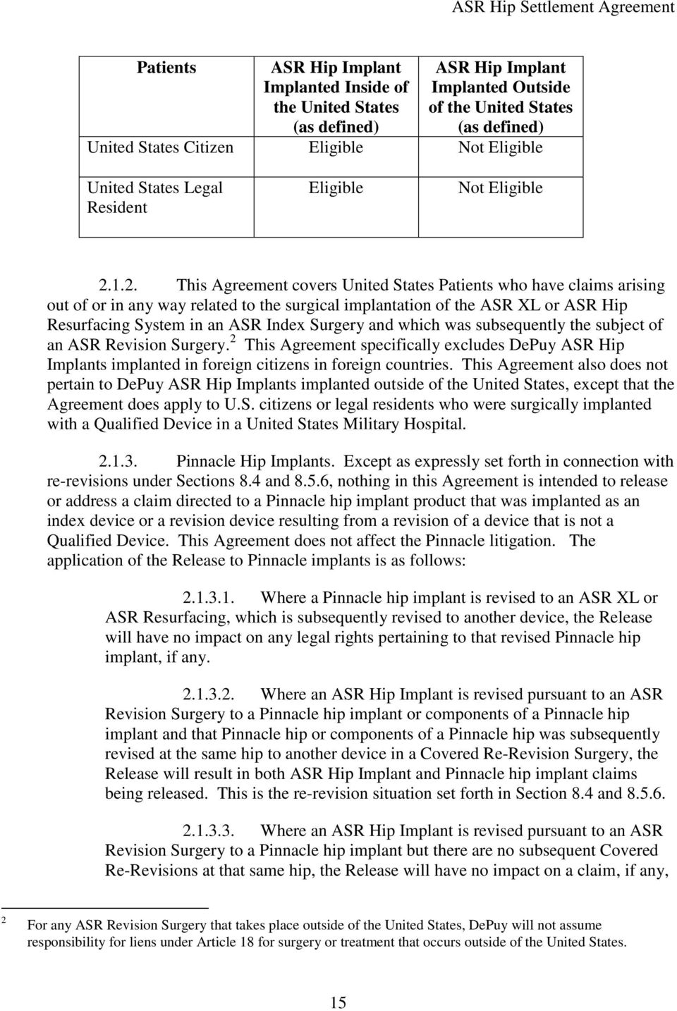 1.2. This Agreement covers United States Patients who have claims arising out of or in any way related to the surgical implantation of the ASR XL or ASR Hip Resurfacing System in an ASR Index Surgery