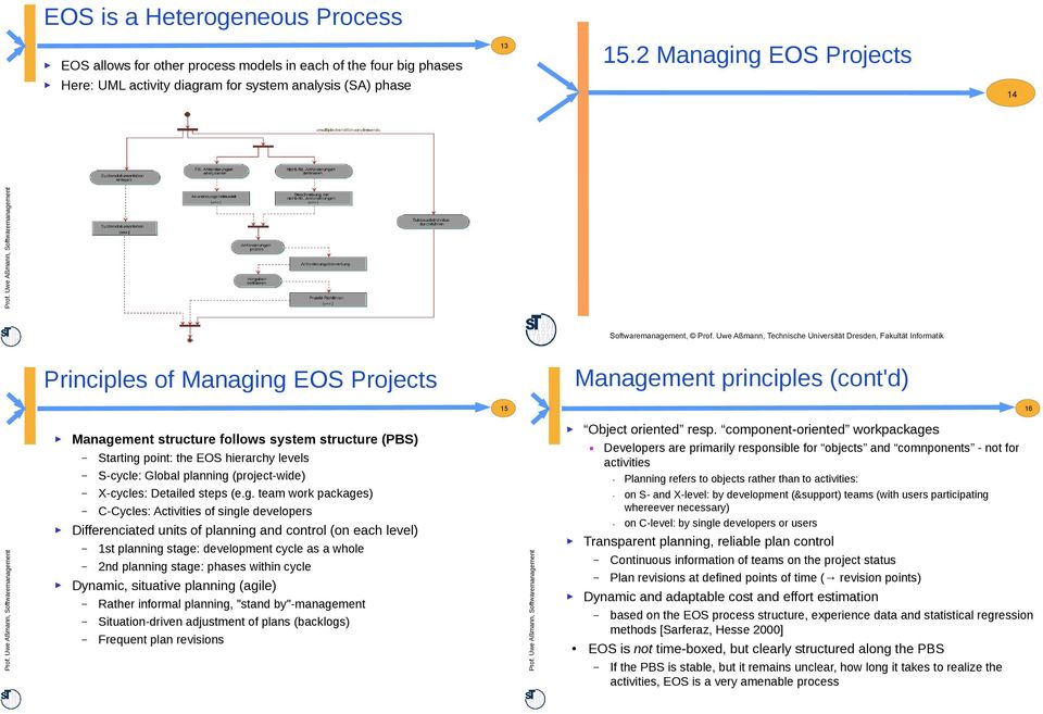 Uwe Aßmann, Technische Universität Dresden, Fakultät Informatik Principles of Managing EO Projects Management principles (cont'd) 15 16 Management structure follows system structure (PB) tarting