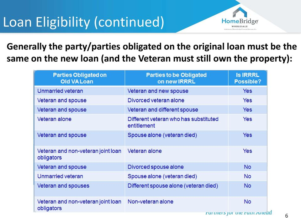loan must be the same on the new loan (and