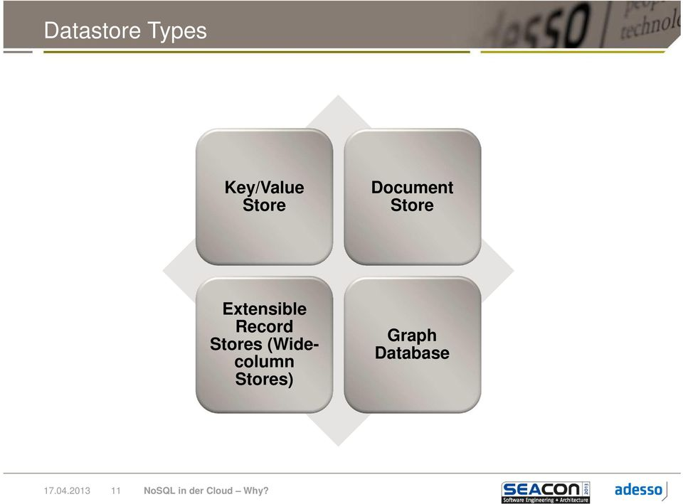 Stores (Widecolumn Stores) Graph