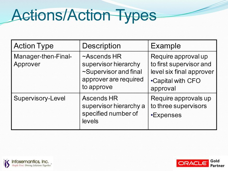 oracle header for pdf