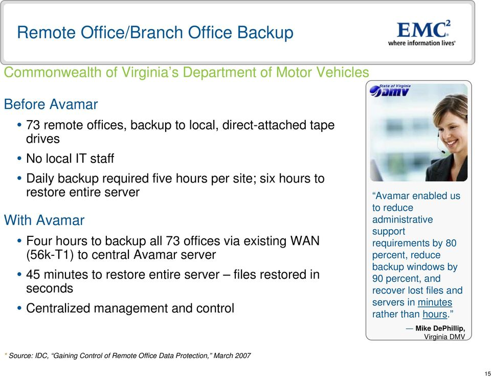entire server files restored in seconds Centralized management and control State of Virginia enabled us to reduce administrative support requirements by 80 percent, reduce backup