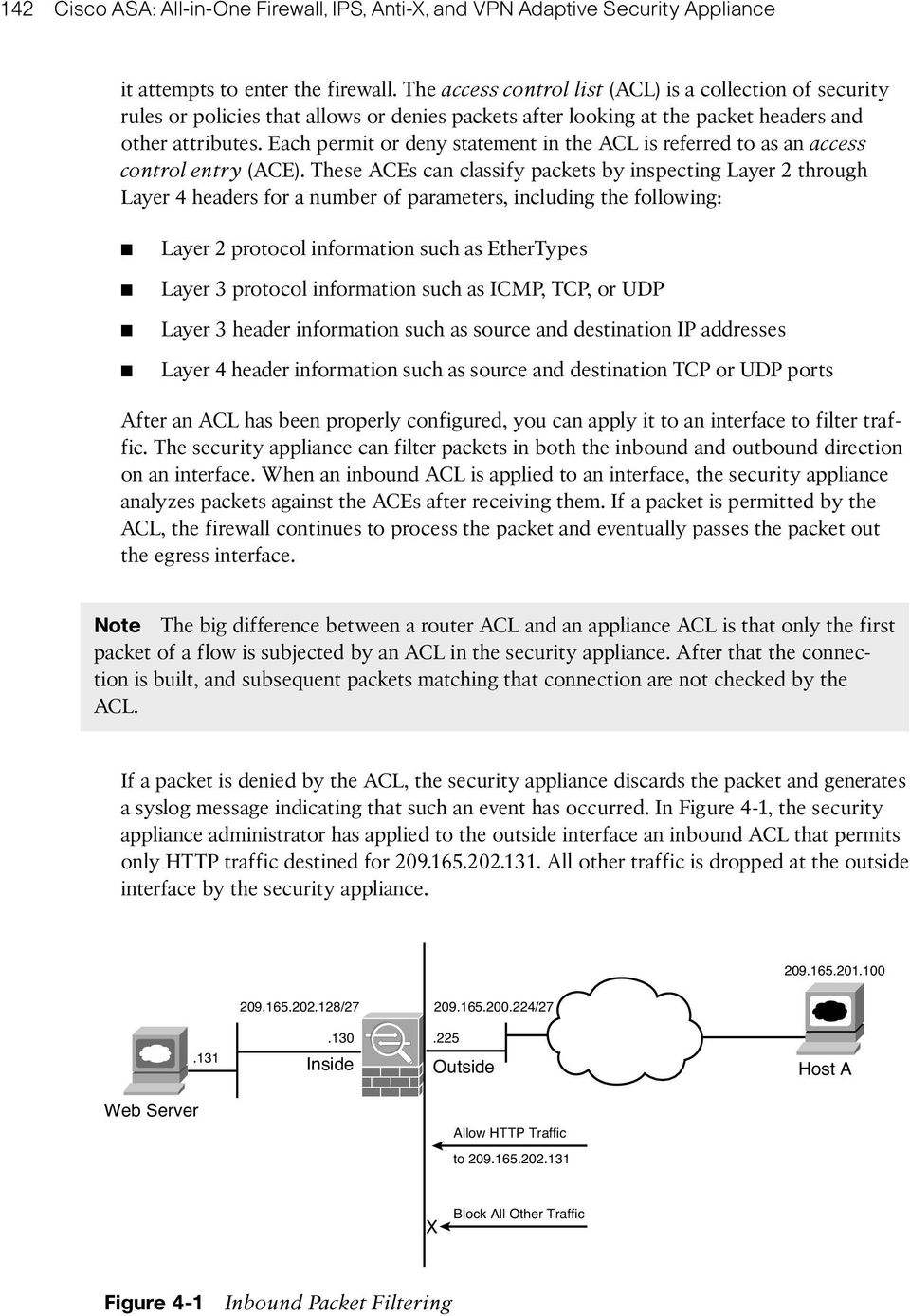 Each permit or deny statement in the ACL is referred to as an access control entry (ACE).