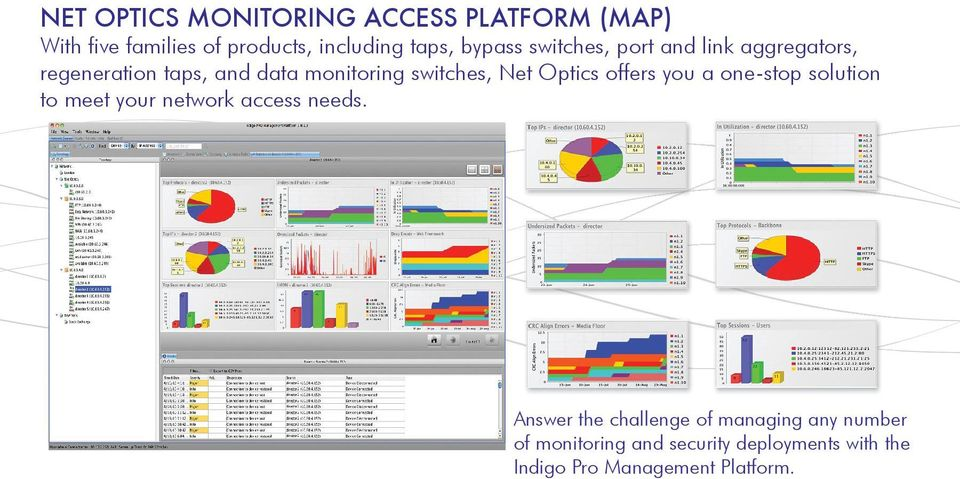 Optics offers you a one-stop solution to meet your network access needs.