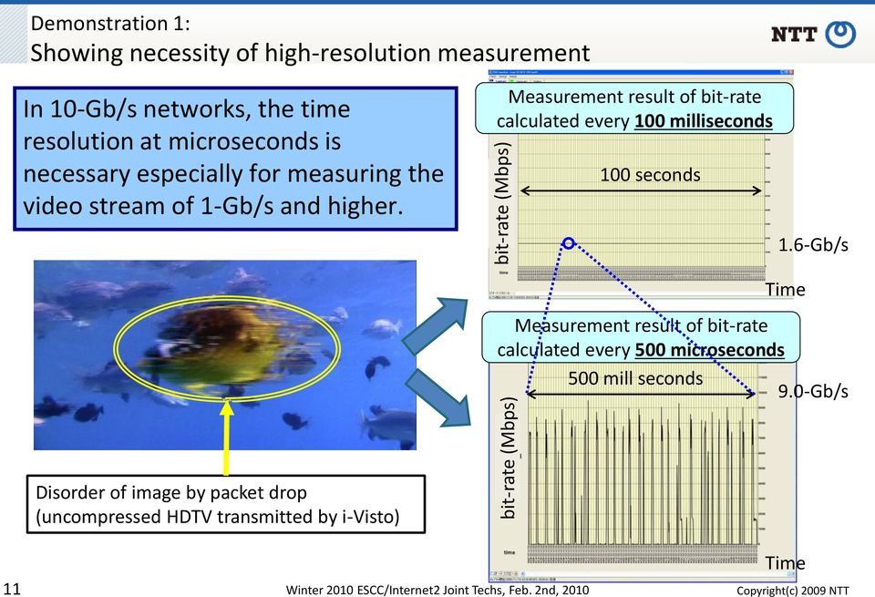 Measurement result of bit-rate calculated every 100 milliseconds 100 seconds 1.