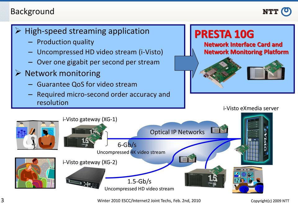 (XG-1) PRESTA 10G Network Interface Card and Network Monitoring Platform i-visto exmedia server i-visto gateway (XG-2) 6-Gb/s