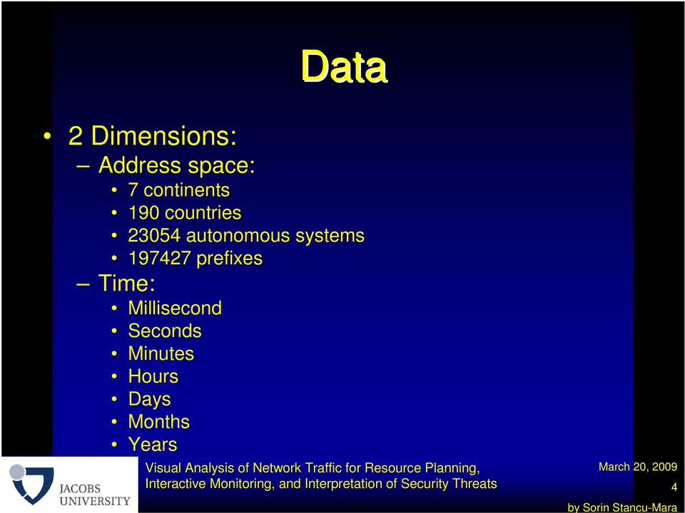 autonomous systems 197427 prefixes Time: